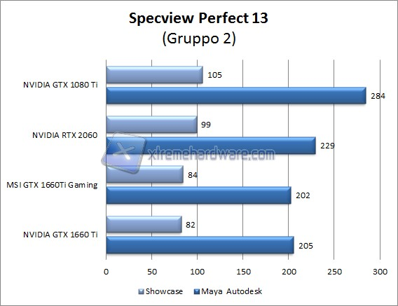specview perfect 2